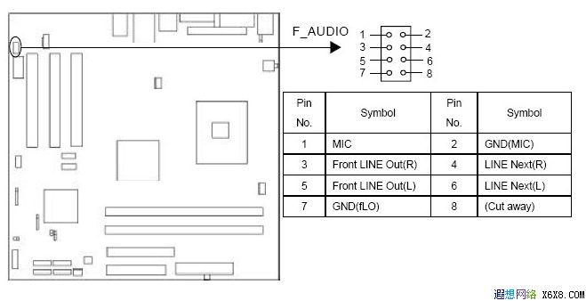 【机箱前置音频跳线的连接方法[组图]】电源大讨论